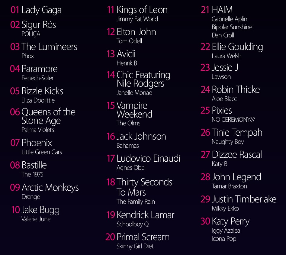 iTunes Festival Lineup